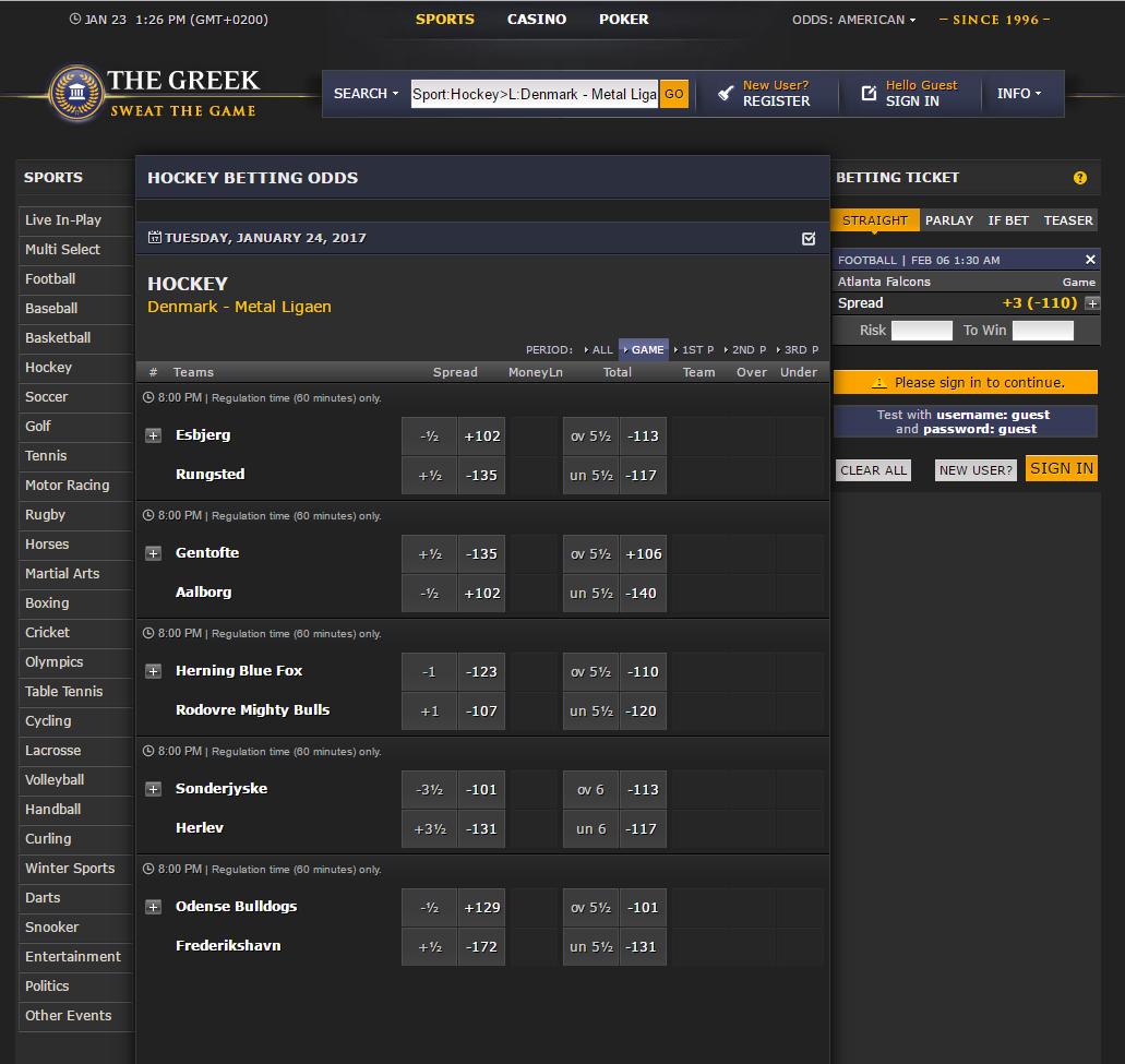 БК TheGreek, сайт и ставки в букмекерской конторе The Greek, отзывы игроков